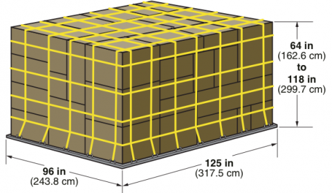 Air cargo ULD containers: PMC/P6P Pallet dimensions